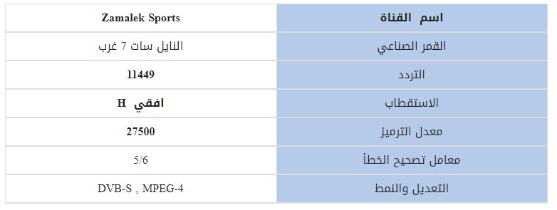 تردد قناة الزمالك الجديدة Zamalek Tv على النايل سات لكل البنات